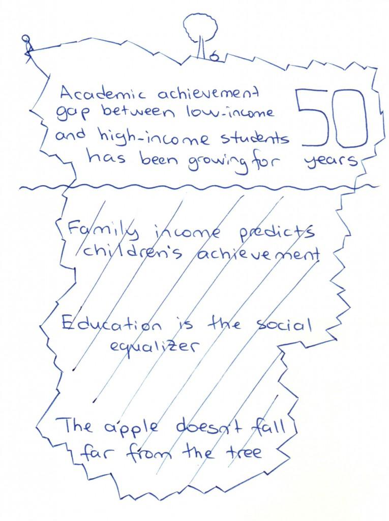061713 Achievement Gap